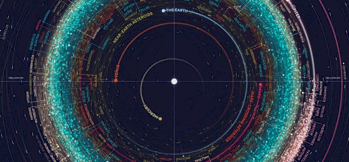 Ennél részletesebb térkép még nem készült a Naprendszerről